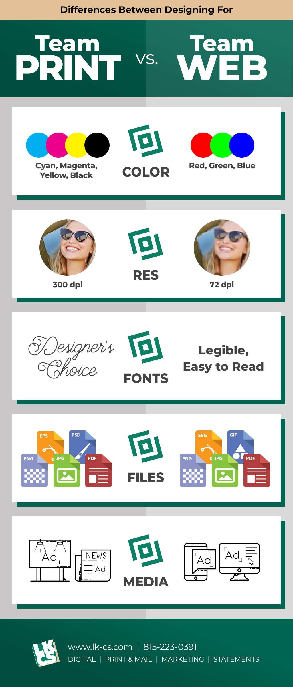 Team Print vs. Team Web Infographic